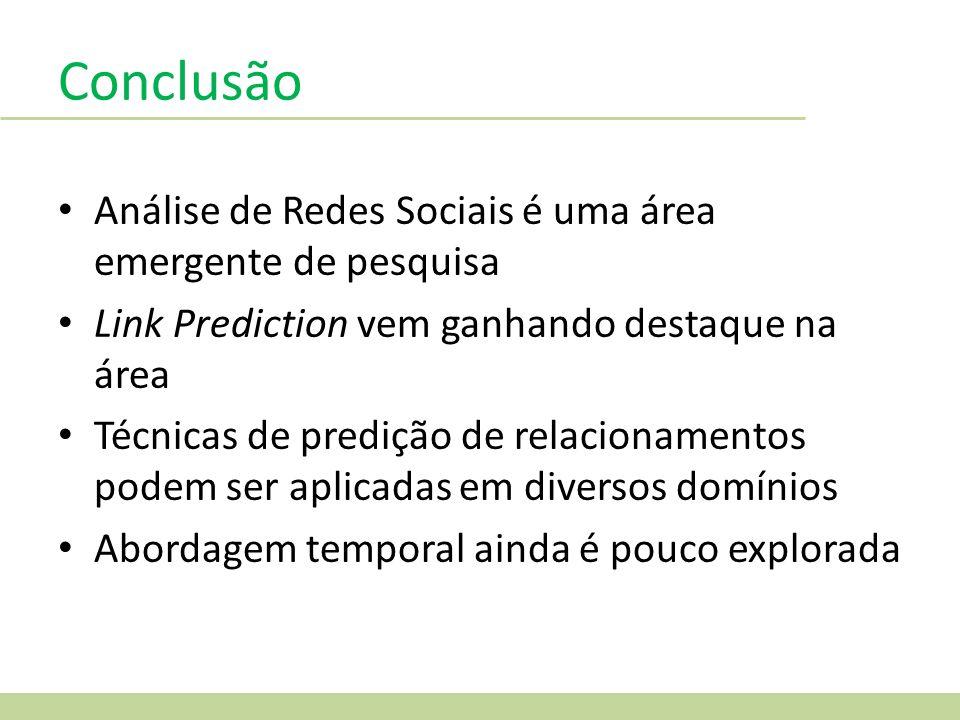 Conclusão Análise de Redes Sociais é uma área emergente de pesquisa Link Prediction vem ganhando destaque na área Técnicas de predição de relacionamen