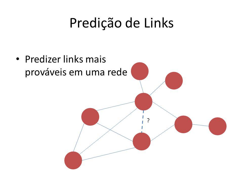 Predição de Links Predizer links mais prováveis em uma rede ?