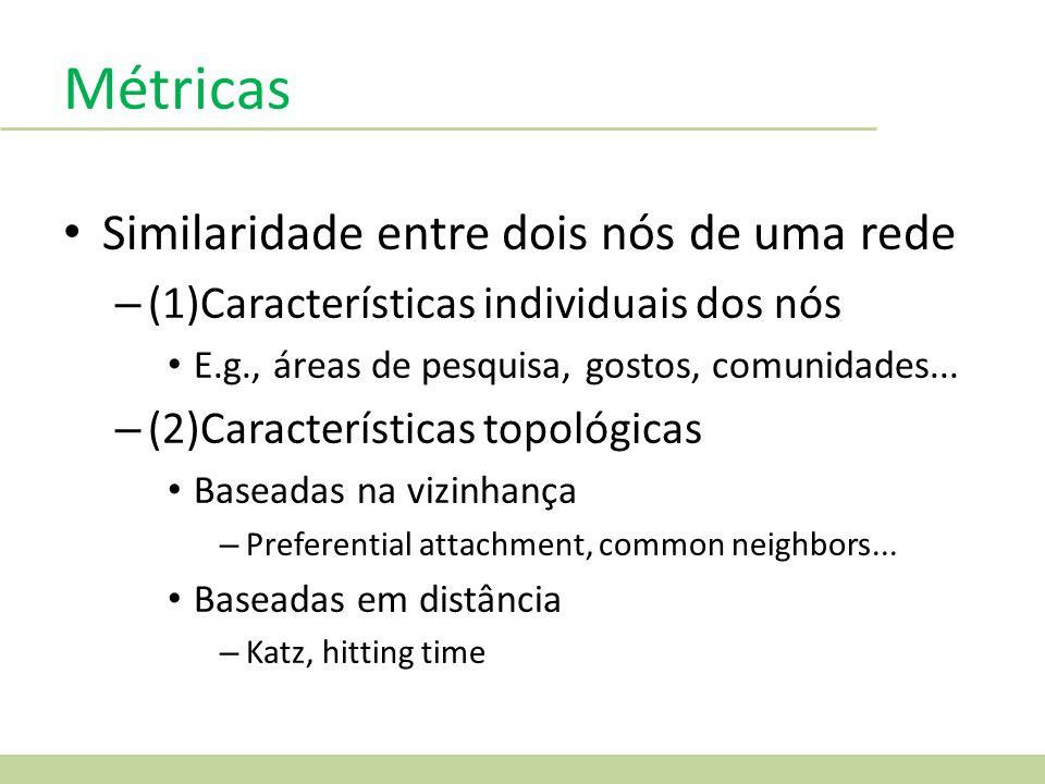 Métricas Similaridade entre dois nós de uma rede – (1)Características individuais dos nós E.g., áreas de pesquisa, gostos, comunidades... – (2)Caracte