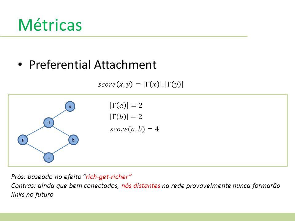 Métricas Preferential Attachment a d c b e Prós: baseado no efeito rich-get-richer Contras: ainda que bem conectados, nós distantes na rede provavelme