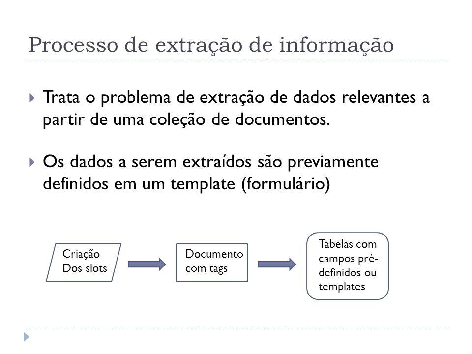Processo de extração de informação Trata o problema de extração de dados relevantes a partir de uma coleção de documentos. Os dados a serem extraídos