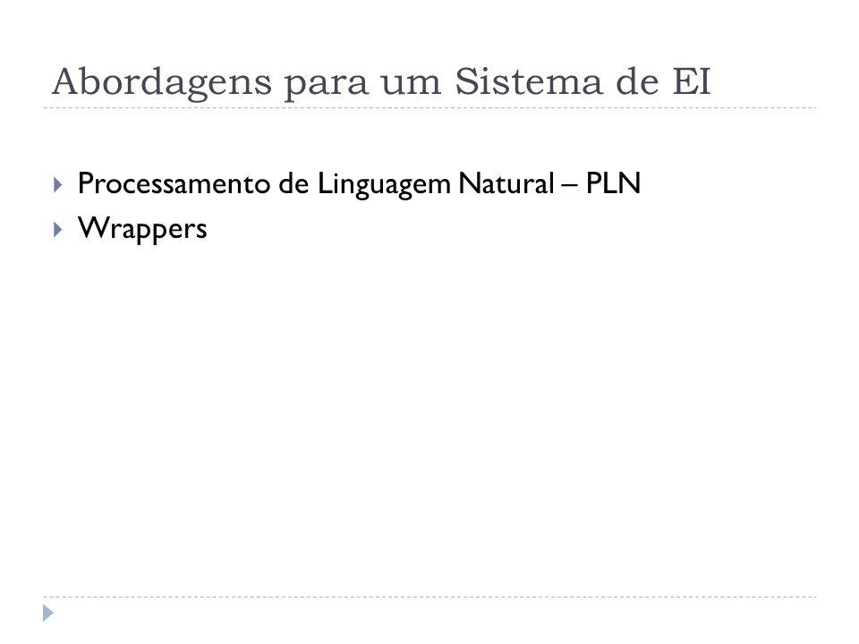 Abordagens para um Sistema de EI Processamento de Linguagem Natural – PLN Wrappers