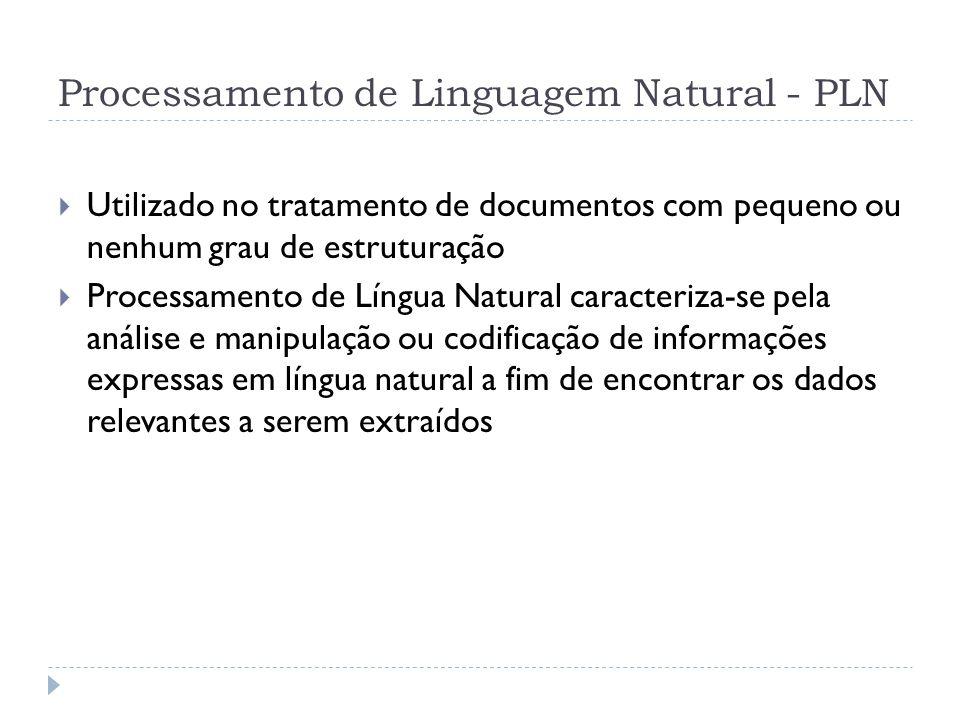 Processamento de Linguagem Natural - PLN Utilizado no tratamento de documentos com pequeno ou nenhum grau de estruturação Processamento de Língua Natu