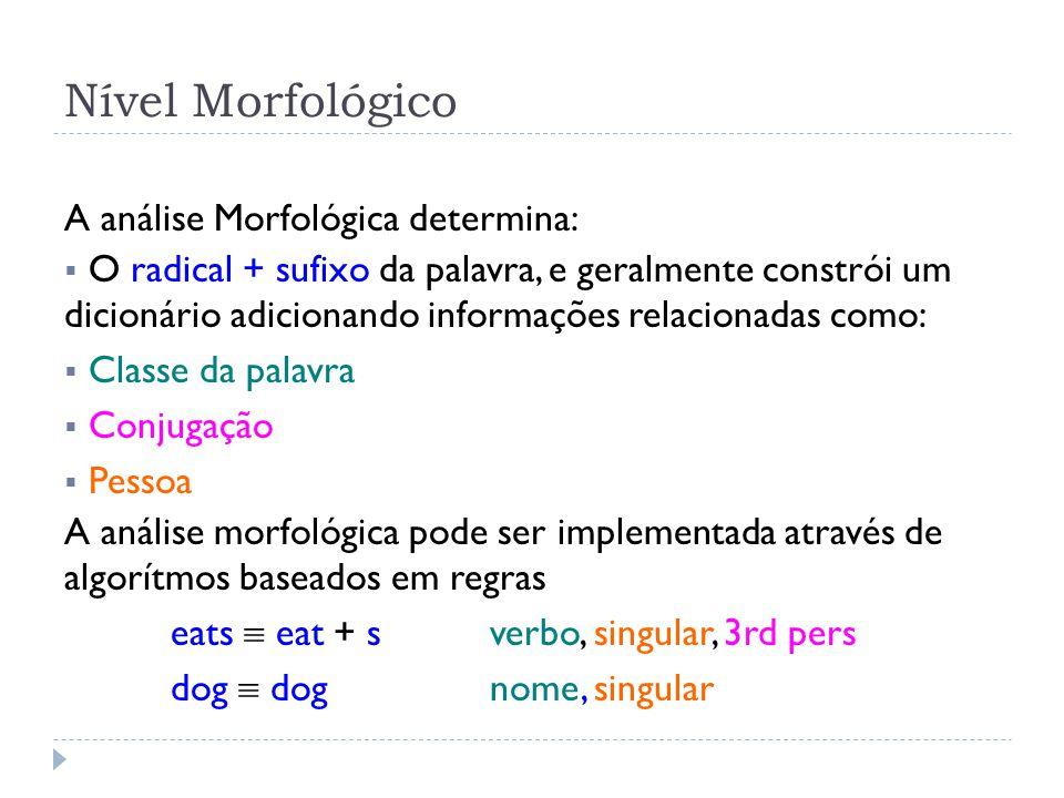 Nível Morfológico A análise Morfológica determina: O radical + sufixo da palavra, e geralmente constrói um dicionário adicionando informações relacion