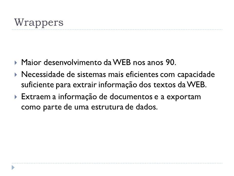 Wrappers Maior desenvolvimento da WEB nos anos 90. Necessidade de sistemas mais eficientes com capacidade suficiente para extrair informação dos texto