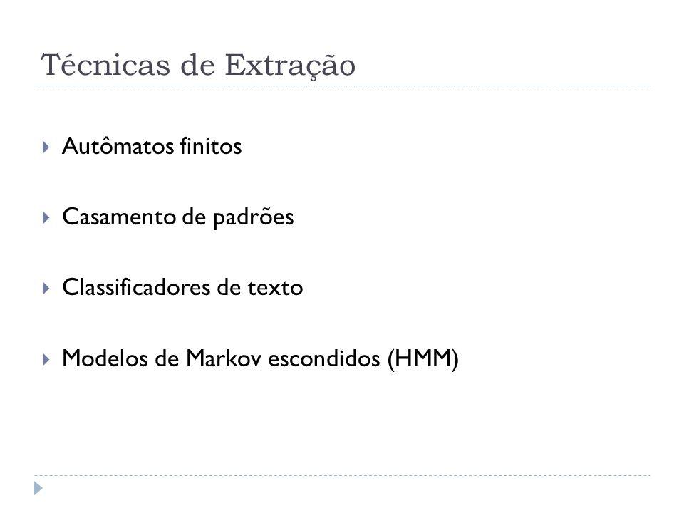 Autômatos Finitos Bons para textos estruturados.