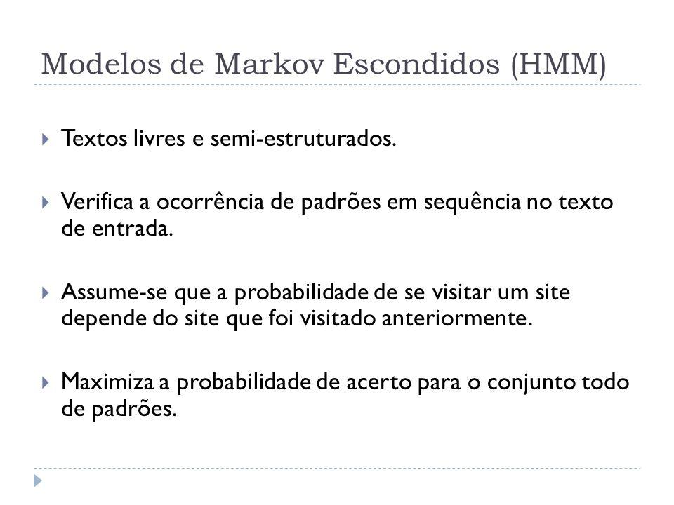 Modelos de Markov Escondidos (HMM) Textos livres e semi-estruturados. Verifica a ocorrência de padrões em sequência no texto de entrada. Assume-se que