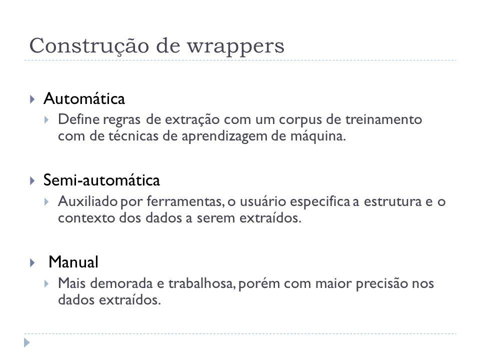 Construção de wrappers Automática Define regras de extração com um corpus de treinamento com de técnicas de aprendizagem de máquina. Semi-automática A