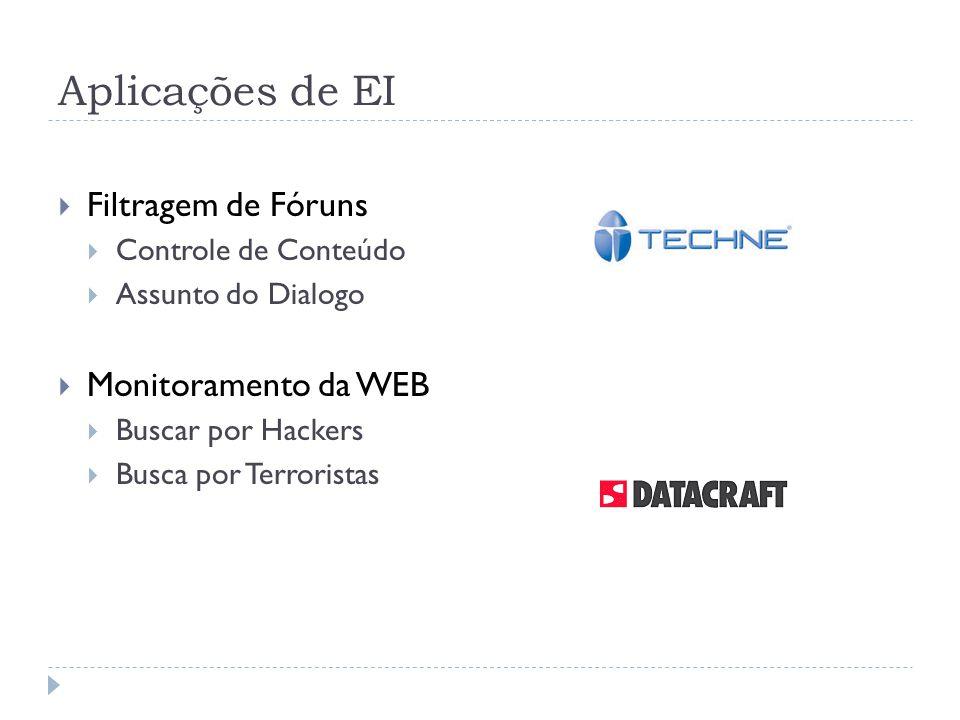 Aplicações de EI Filtragem de Fóruns Controle de Conteúdo Assunto do Dialogo Monitoramento da WEB Buscar por Hackers Busca por Terroristas