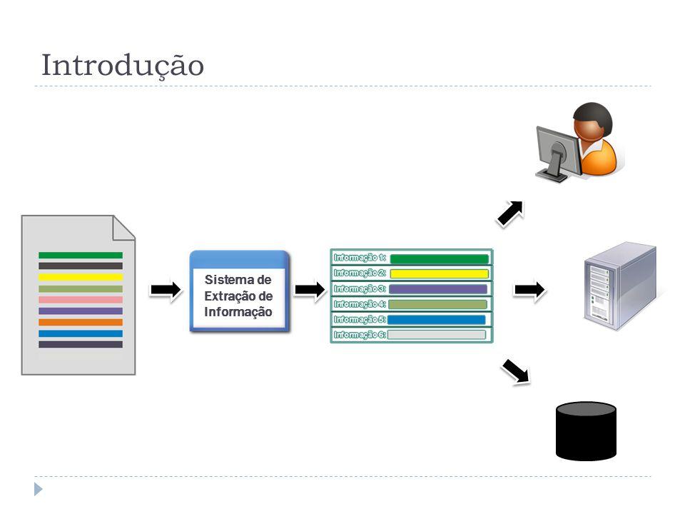 Introdução Sistema de Extração de Informação