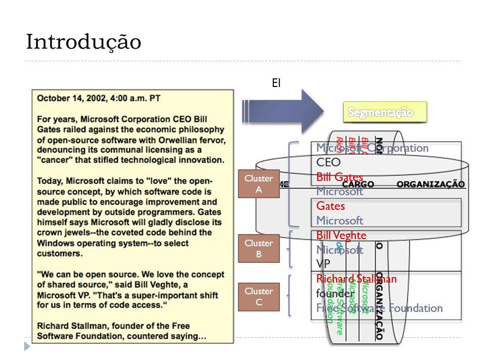 Introdução Alana Brito – Fernando Rodrigues – Josias Barbosa 05/05/2010 EI Microsoft Corporation CEO Bill Gates Microsoft Gates Microsoft Bill Veghte