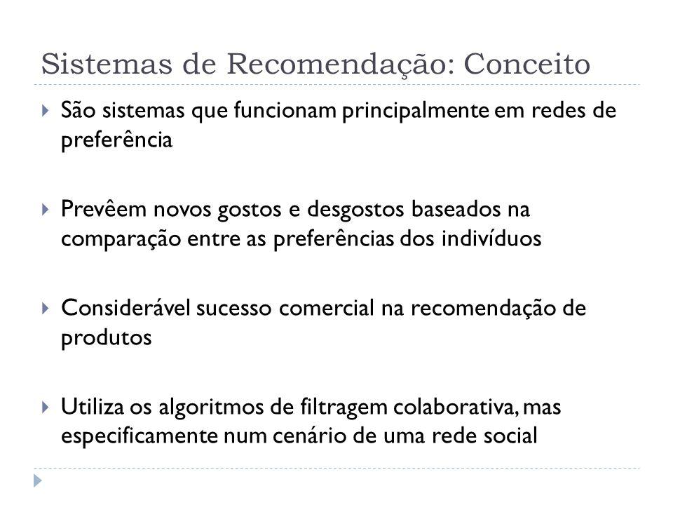 Sistemas de Recomendação: Conceito São sistemas que funcionam principalmente em redes de preferência Prevêem novos gostos e desgostos baseados na comparação entre as preferências dos indivíduos Considerável sucesso comercial na recomendação de produtos Utiliza os algoritmos de filtragem colaborativa, mas especificamente num cenário de uma rede social