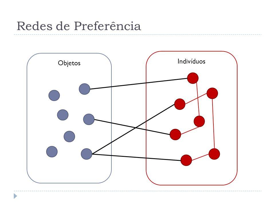 Indivíduos Objetos Redes de Preferência