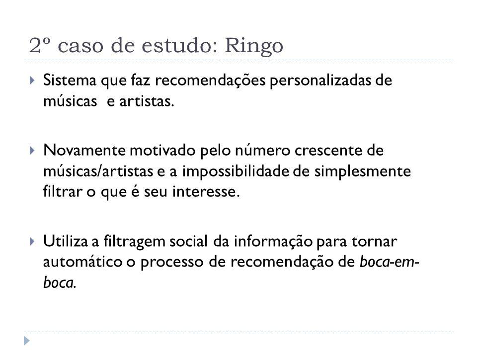 2º caso de estudo: Ringo Sistema que faz recomendações personalizadas de músicas e artistas.