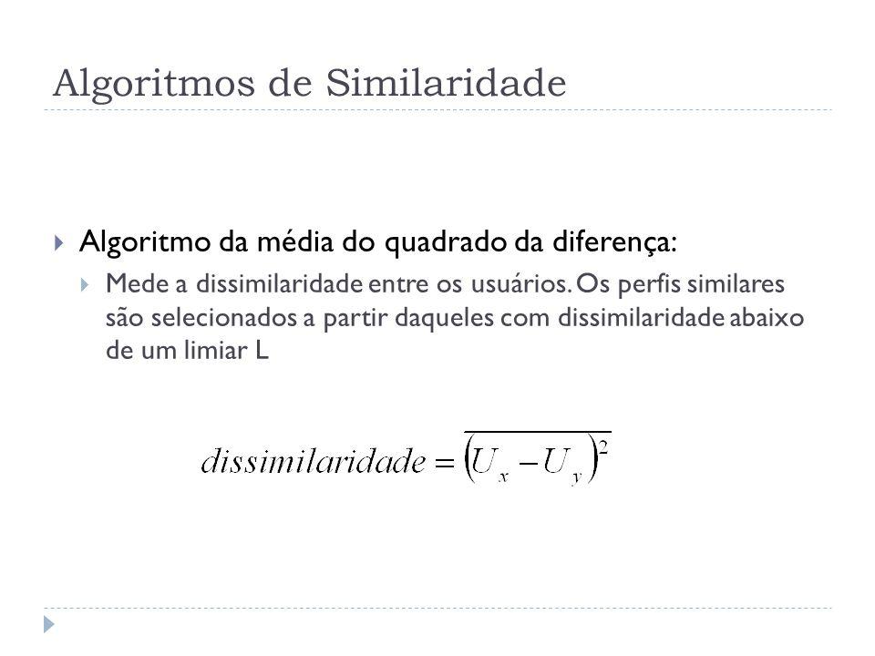 Algoritmos de Similaridade Algoritmo da média do quadrado da diferença: Mede a dissimilaridade entre os usuários.