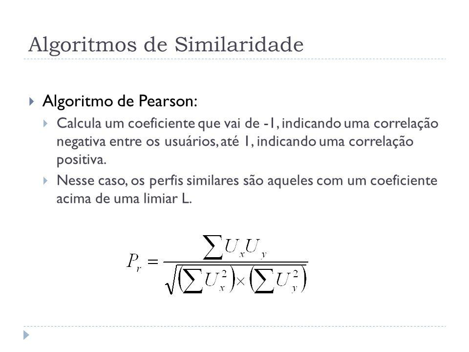 Algoritmos de Similaridade Algoritmo de Pearson: Calcula um coeficiente que vai de -1, indicando uma correlação negativa entre os usuários, até 1, indicando uma correlação positiva.