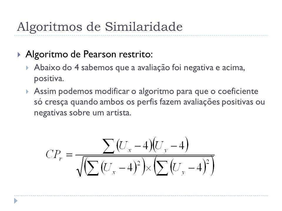 Algoritmos de Similaridade Algoritmo de Pearson restrito: Abaixo do 4 sabemos que a avaliação foi negativa e acima, positiva.