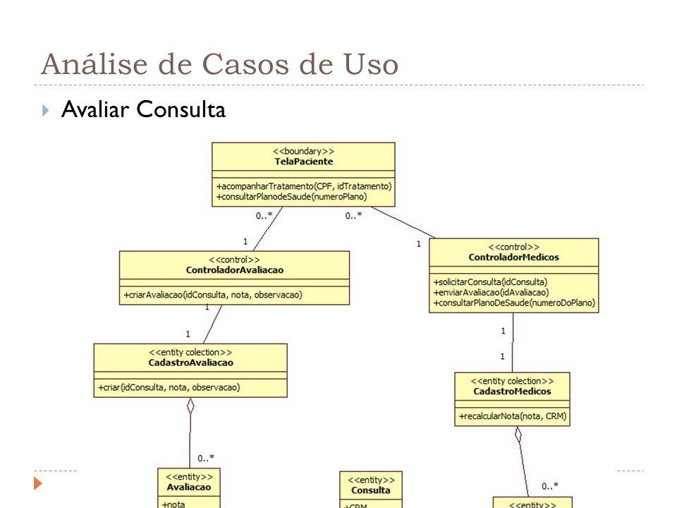 Análise de Casos de Uso Avaliar Consulta