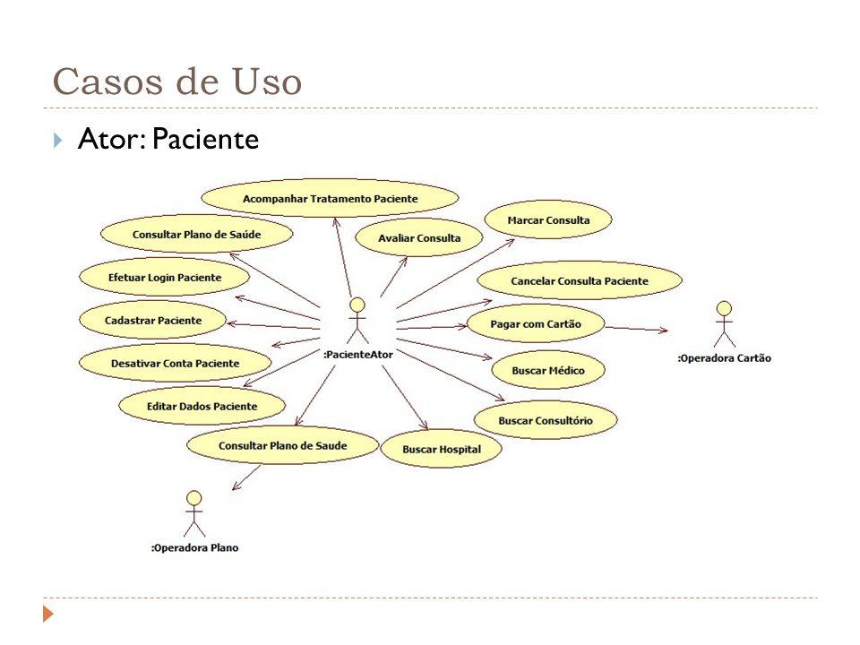 Casos de Uso – Diagramas de Interação Acompanhar Tratamento