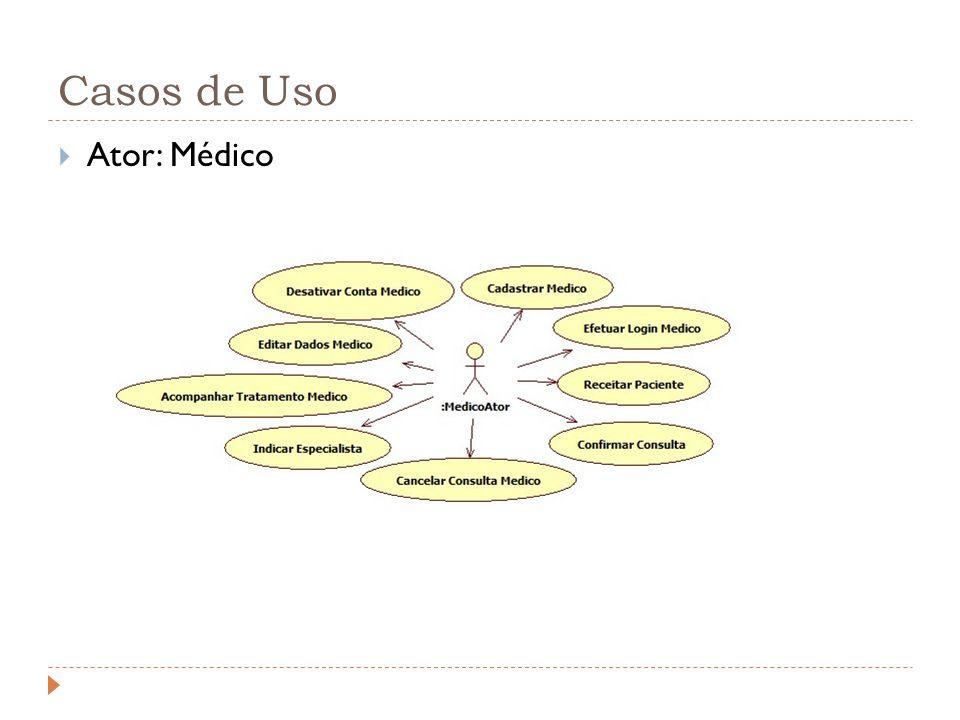 Casos de Uso – Diagramas de Interação Controle de Consultas