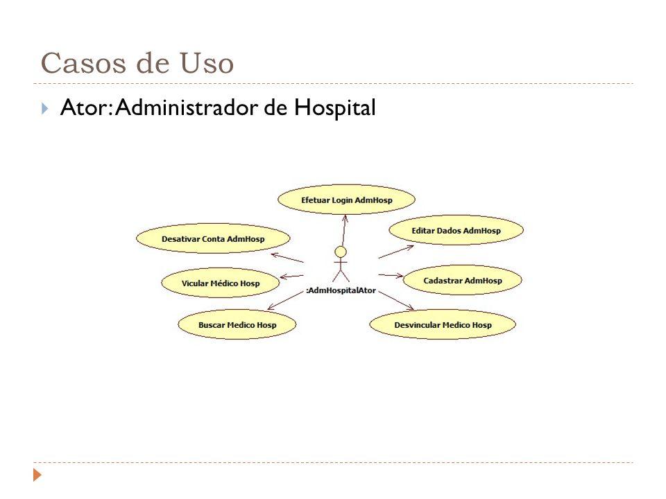 Casos de Uso Ator: Administrador de Hospital
