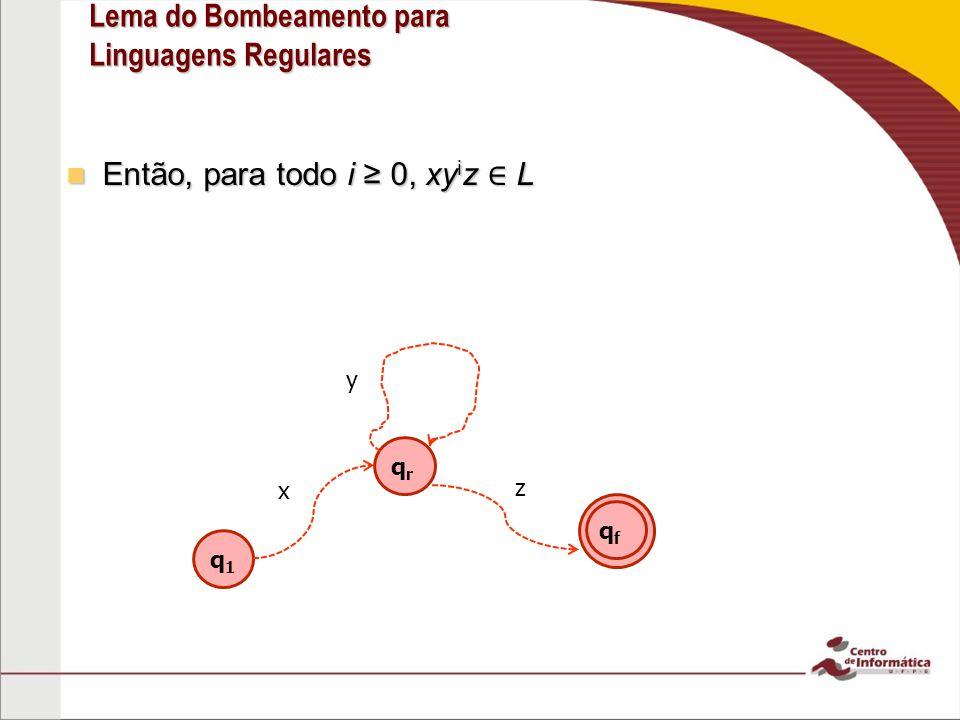 Lema do Bombeamento para Linguagens Regulares Então, para todo i 0, xy i z L Então, para todo i 0, xy i z L q1q1 qfqf qrqr z x y