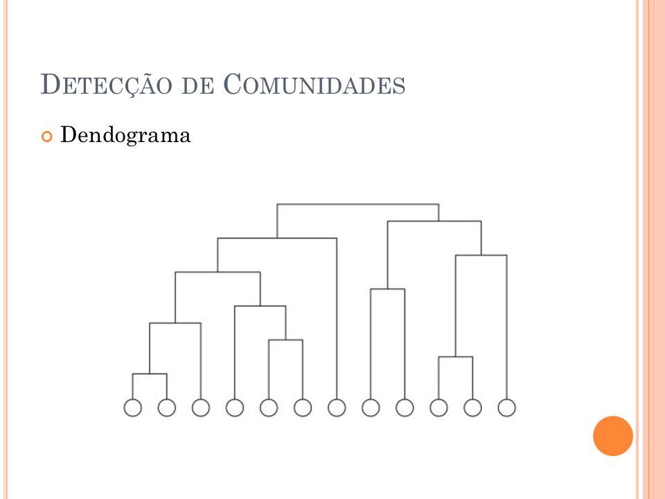 D ETECÇÃO DE C OMUNIDADES Dendograma