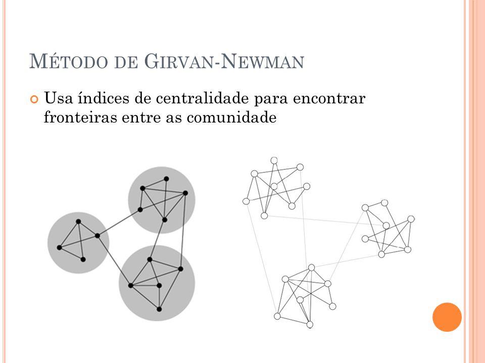 M ÉTODO DE G IRVAN -N EWMAN Usa índices de centralidade para encontrar fronteiras entre as comunidade