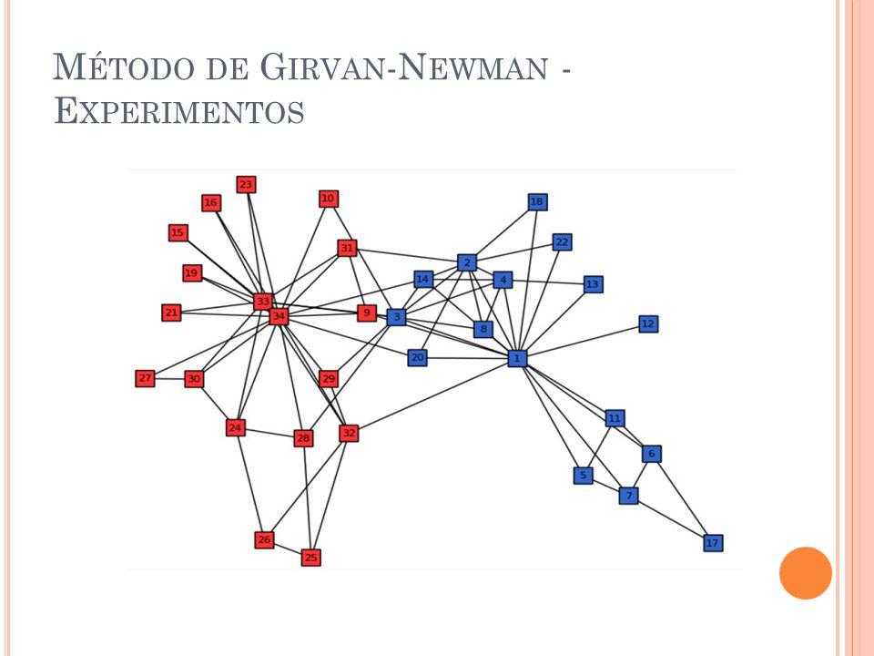 M ÉTODO DE G IRVAN -N EWMAN - E XPERIMENTOS