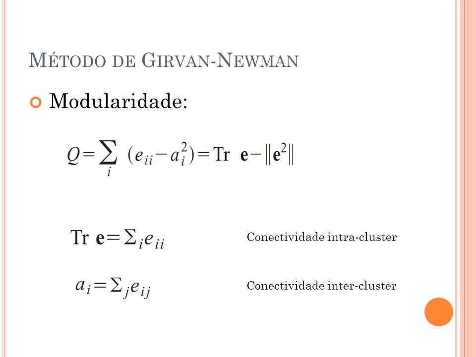 M ÉTODO DE G IRVAN -N EWMAN Modularidade: Conectividade intra-cluster Conectividade inter-cluster