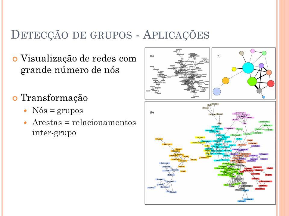 D ETECÇÃO DE GRUPOS - A PLICAÇÕES Visualização de redes com grande número de nós Transformação Nós = grupos Arestas = relacionamentos inter-grupo