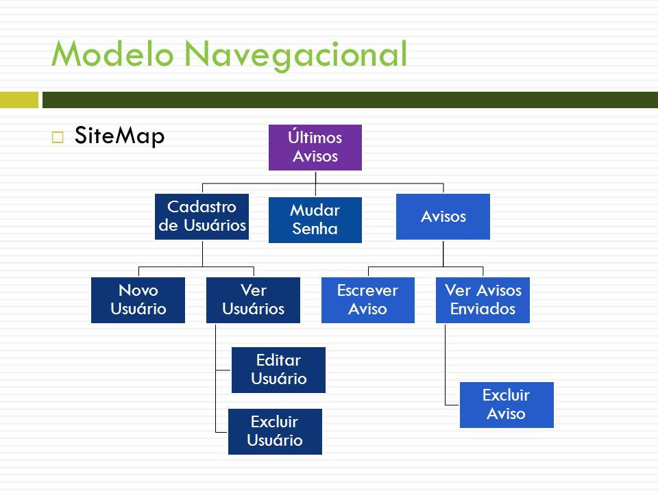 SiteMap Modelo Navegacional Últimos Avisos Cadastro de Usuários Novo Usuário Ver Usuários Editar Usuário Excluir Usuário Mudar Senha Avisos Escrever Aviso Ver Avisos Enviados Excluir Aviso