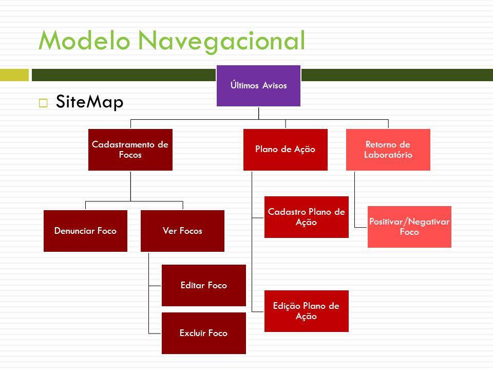 SiteMap Modelo Navegacional Últimos Avisos Cadastramento de Focos Denunciar FocoVer Focos Editar Foco Excluir Foco Plano de Ação Cadastro Plano de Ação Edição Plano de Ação Retorno de Laboratório Positivar/Negativar Foco
