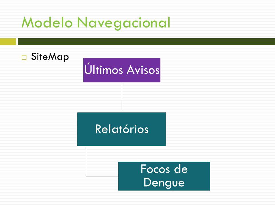 SiteMap Modelo Navegacional Últimos Avisos Relatórios Focos de Dengue