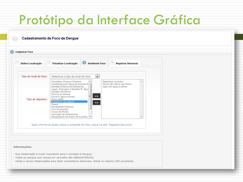 Protótipo da Interface Gráfica Tela – Denunciar Foco – Parte 3 WIREFRAMES!!!