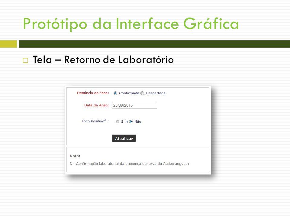 Protótipo da Interface Gráfica Tela – Retorno de Laboratório