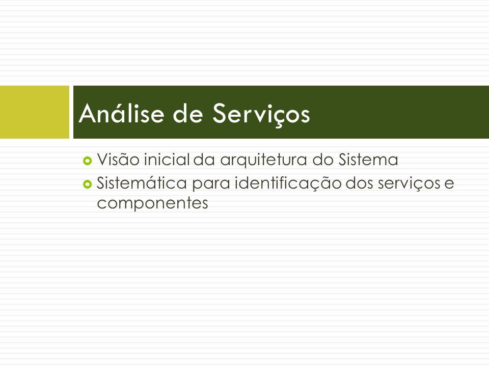 Visão inicial da arquitetura do Sistema Sistemática para identificação dos serviços e componentes Análise de Serviços