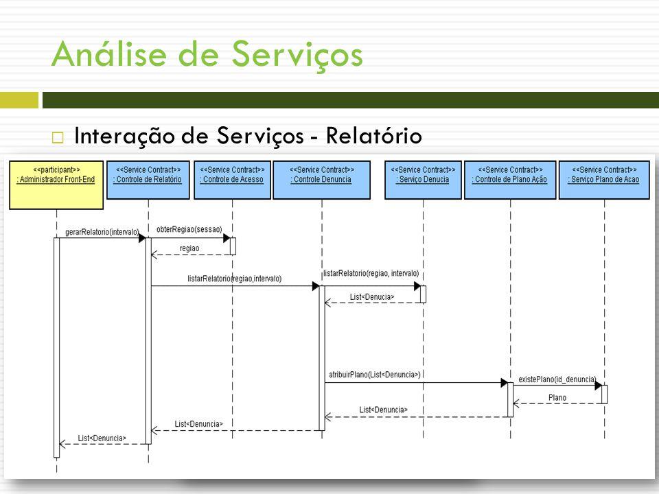 Análise de Serviços Interação de Serviços - Relatório