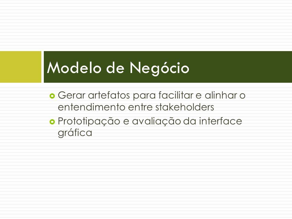 Gerar artefatos para facilitar e alinhar o entendimento entre stakeholders Prototipação e avaliação da interface gráfica Modelo de Negócio