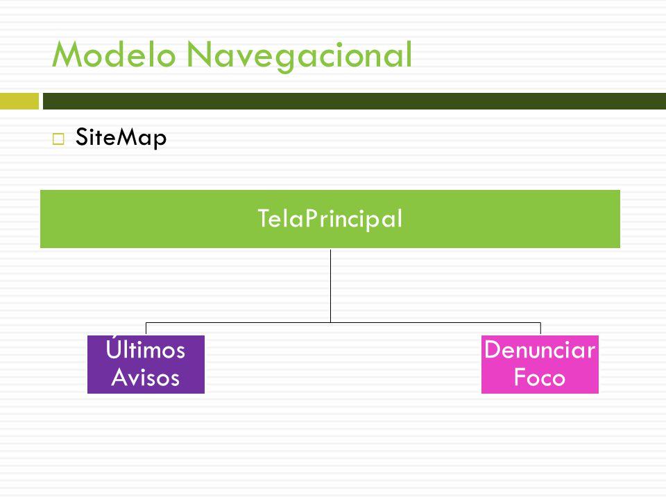 SiteMap Modelo Navegacional TelaPrincipal Denunciar Foco Últimos Avisos