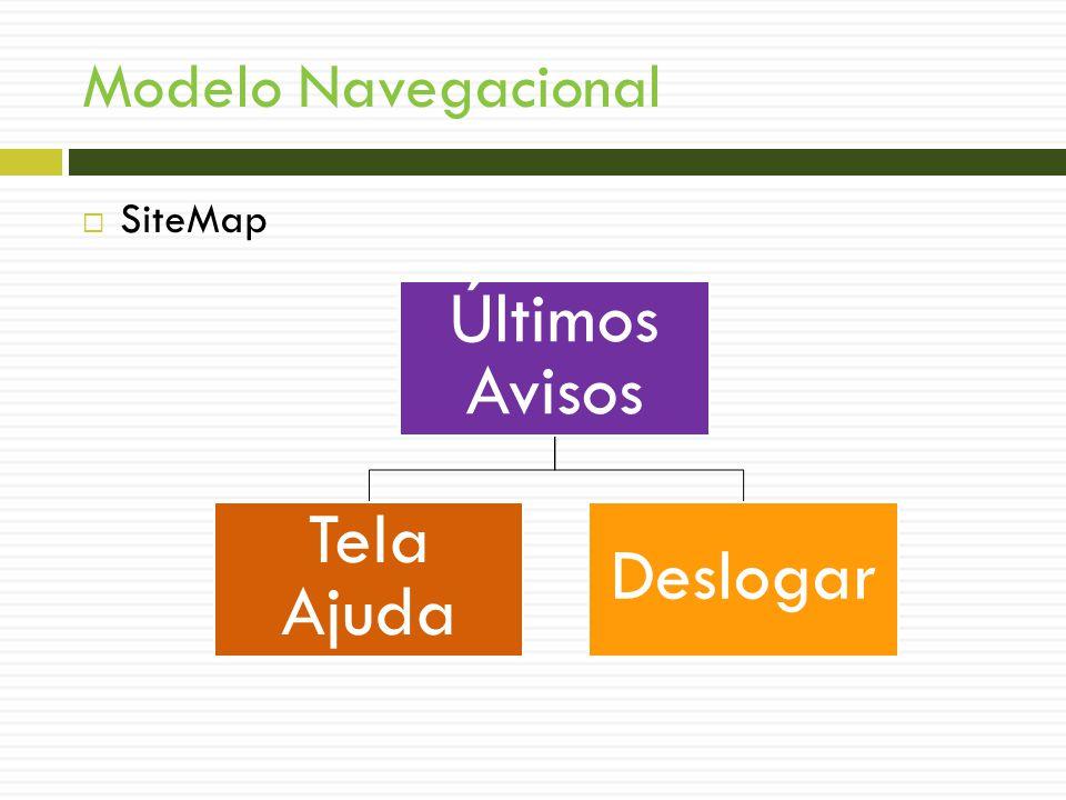 SiteMap Modelo Navegacional Últimos Avisos Tela Ajuda Deslogar