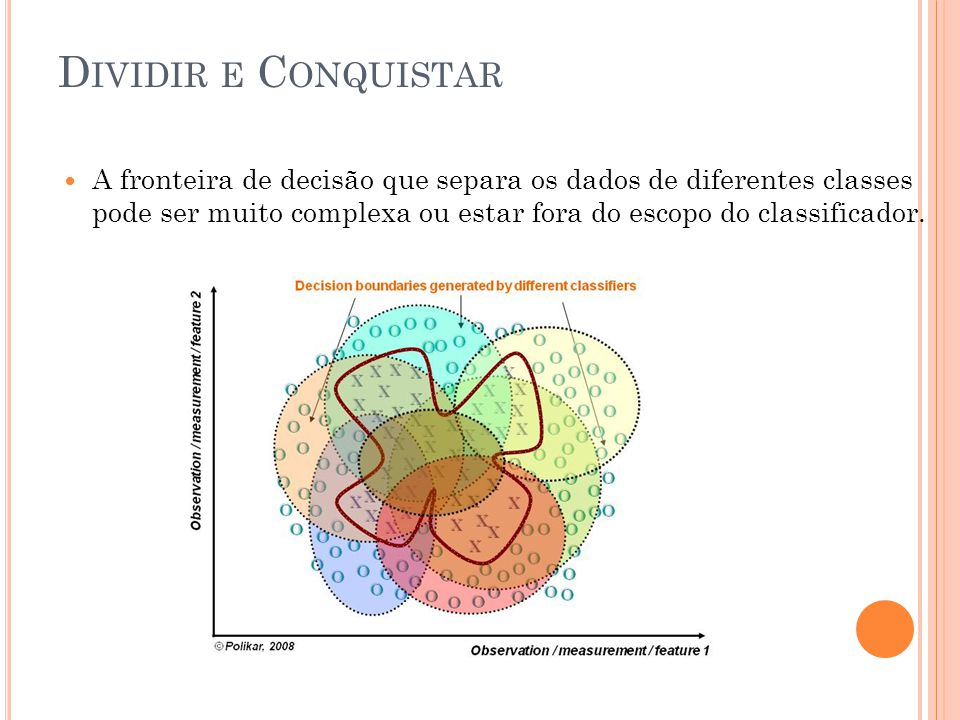 D IVIDIR E C ONQUISTAR A fronteira de decisão que separa os dados de diferentes classes pode ser muito complexa ou estar fora do escopo do classificador.