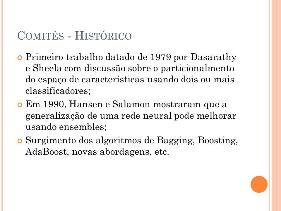 C OMITÊS - H ISTÓRICO Primeiro trabalho datado de 1979 por Dasarathy e Sheela com discussão sobre o particionalmento do espaço de características usan