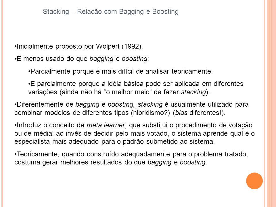Stacking – Relação com Bagging e Boosting Inicialmente proposto por Wolpert (1992). É menos usado do que bagging e boosting: Parcialmente porque é mai