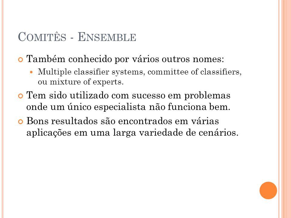 C OMITÊS - E NSEMBLE Também conhecido por vários outros nomes: Multiple classifier systems, committee of classifiers, ou mixture of experts. Tem sido