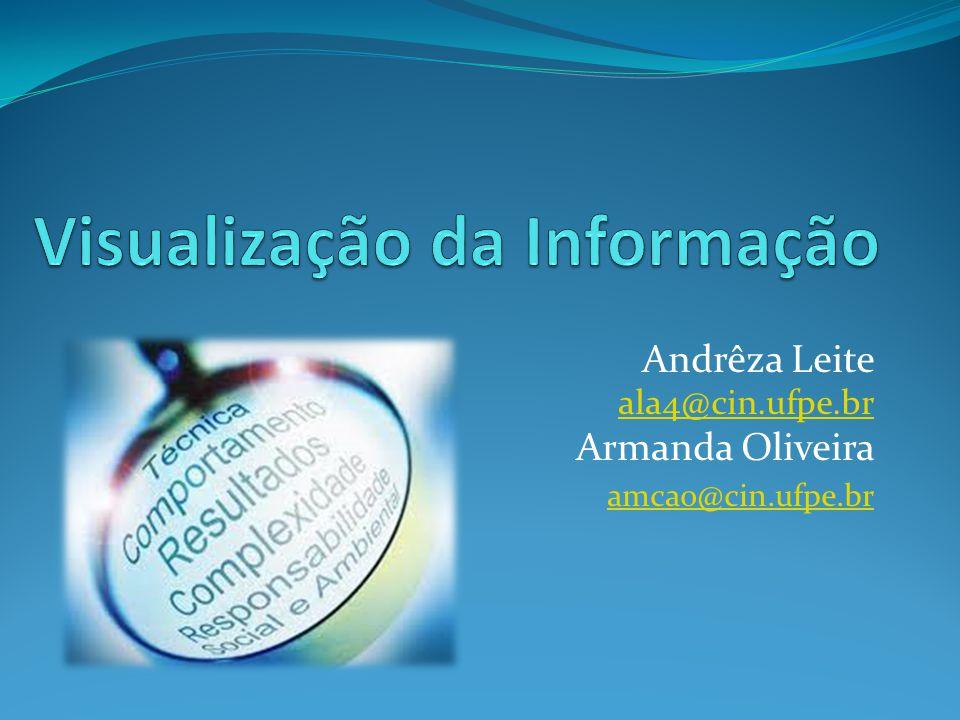 Visualização da Informação(VI) Análise de Visualizações Segundo Nascimento e Ferreira (2005), dois conceitos devem ser observados em sistemas que utilizam linguagem gráfica: expressividade e efetividade.