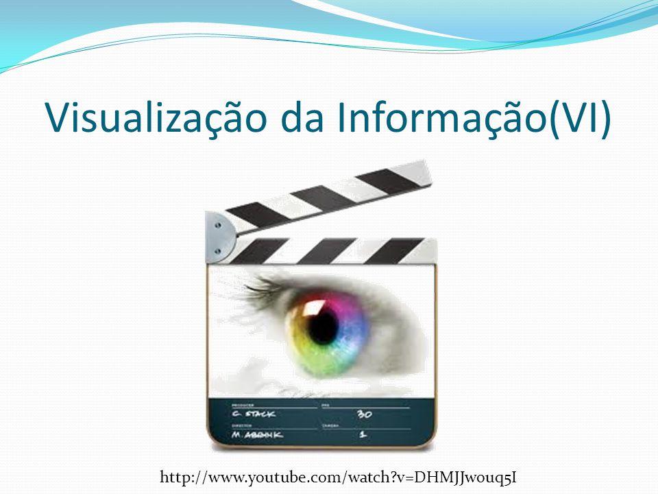 Visualização da Informação(VI) http://www.youtube.com/watch?v=DHMJJwouq5I