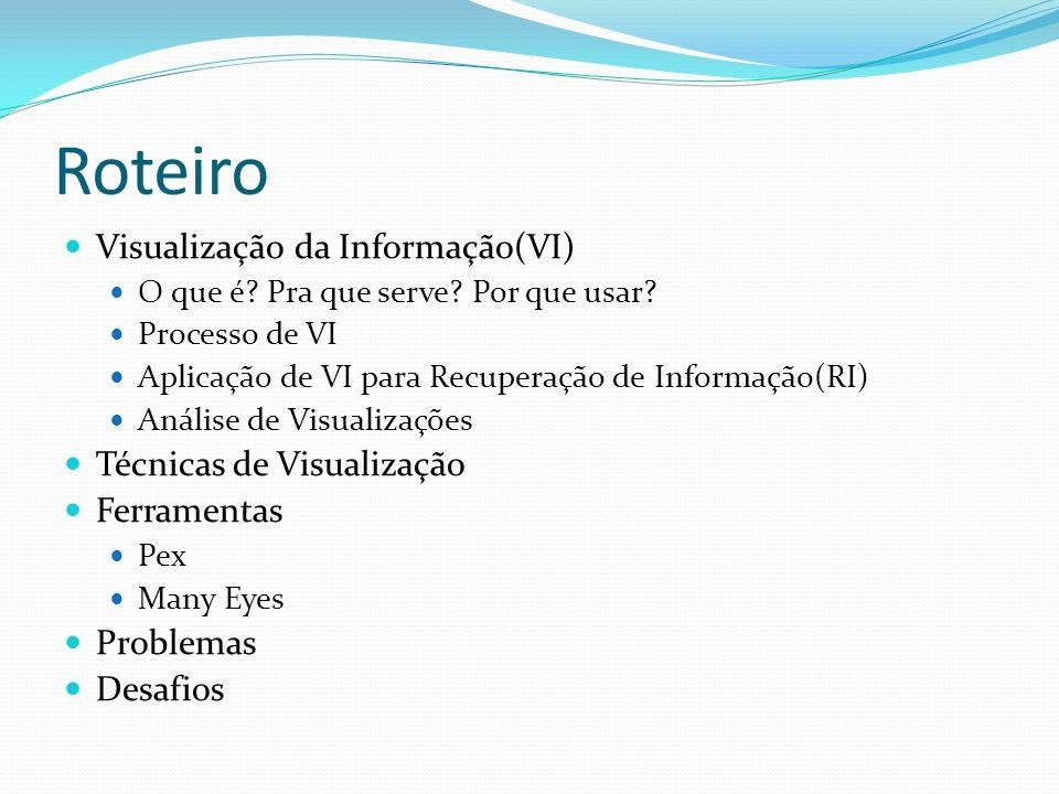 Roteiro Visualização da Informação(VI) O que é? Pra que serve? Por que usar? Processo de VI Aplicação de VI para Recuperação de Informação(RI) Análise