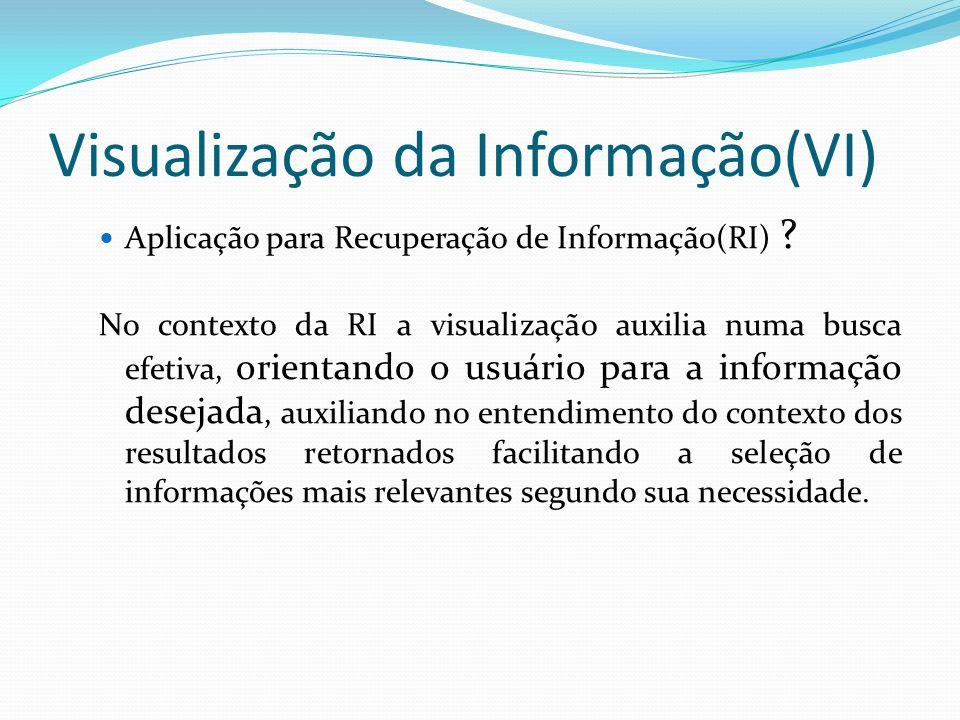 Visualização da Informação(VI) Aplicação para Recuperação de Informação(RI) ? No contexto da RI a visualização auxilia numa busca efetiva, orientando