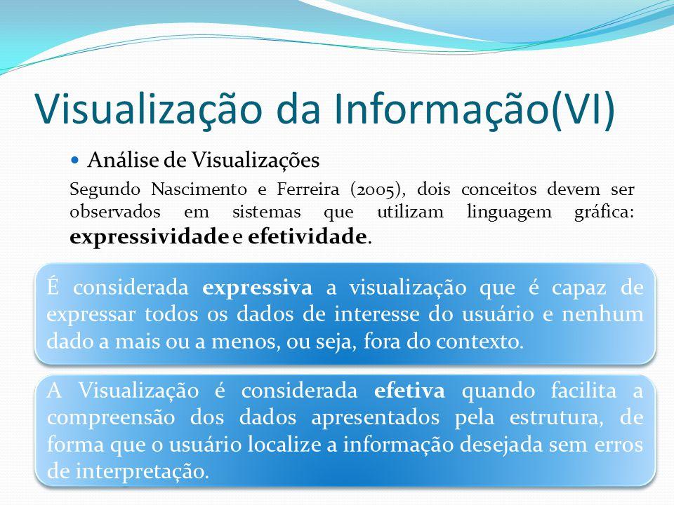 Visualização da Informação(VI) Análise de Visualizações Segundo Nascimento e Ferreira (2005), dois conceitos devem ser observados em sistemas que util
